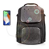 HANERGY Solar Backpack Anti-Theft Waterproof Laptop Backpack Casual Business Tablets Travel Hiking Backpacks with Solar Charger Panel, 2 USB Micro Charger Port